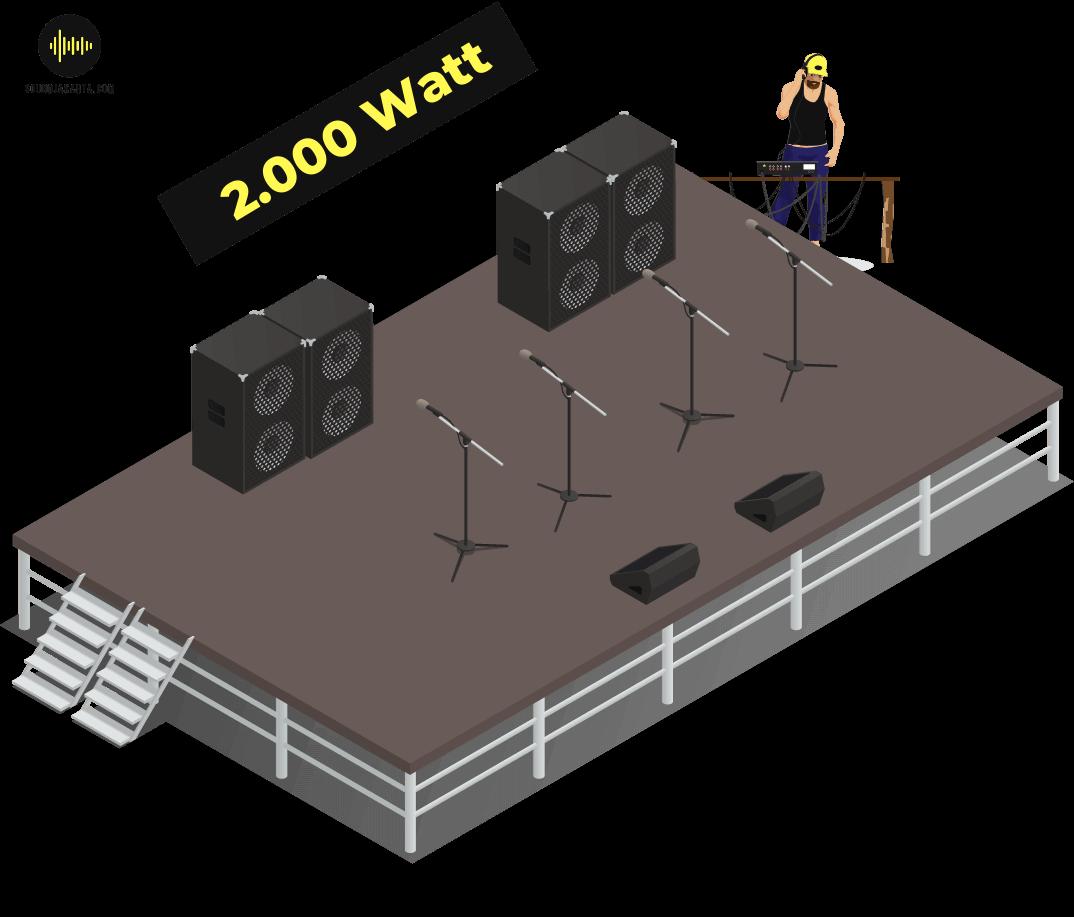 spesifikasi sound system 2000 watt