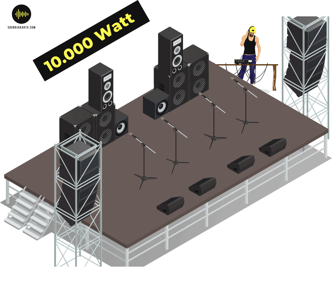 spesifikasi sound system 10.000 watt